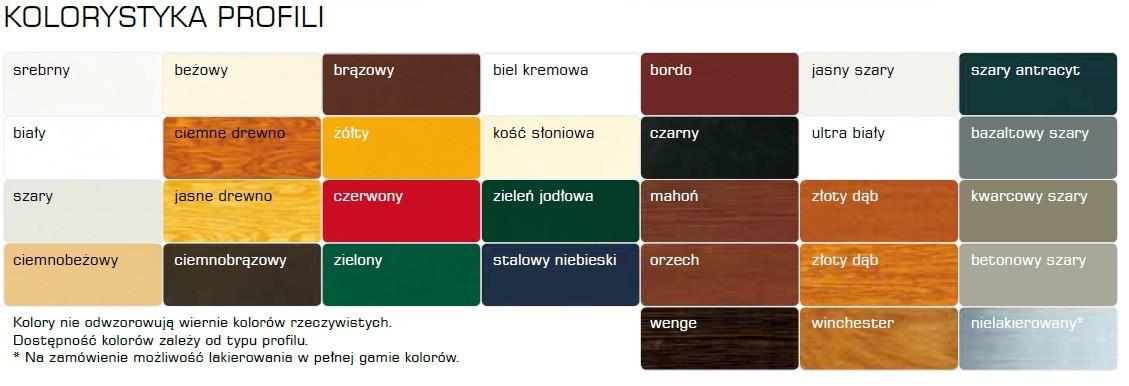 rolety zabezpieczające - kolory